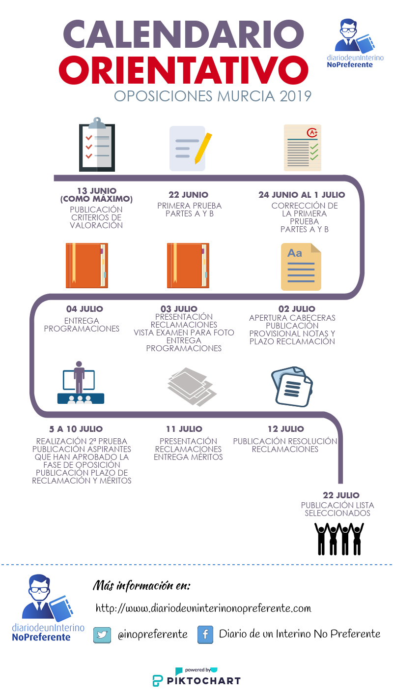 Calendario 2019 Murcia.Calendario Orientativo De Actuaciones De Las Oposiciones De Primaria